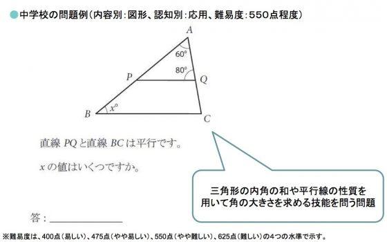 20161202_%e6%95%b0%e5%ad%a6