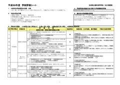H30 学校評価シート【全日制】最終評価のサムネイル