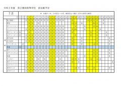 豊岡高校:部活動予定運動部(R2_7のサムネイル