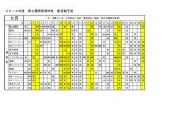 豊岡高校:部活動月予定(8月分)運動部のサムネイル