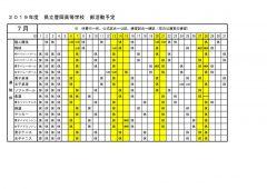 豊岡高校:部活動月予定運動部(7月分)のサムネイル