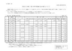 31学校納入金について一覧(全日制)1年のサムネイル