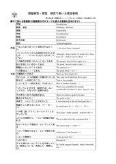 論文や発表でよく使う英語 HPのサムネイル