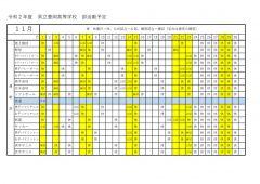 豊岡高校:部活動予定運動部(R211のサムネイル