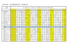 豊岡高校:部活動予定運動部(R3のサムネイル