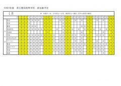 豊岡高校:部活動予定文化部(R3のサムネイル