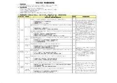 326001豊岡R2学校関係者評価のサムネイル