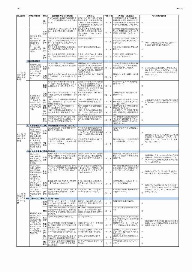 h25_school_evaluation_03