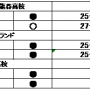 バレーボール部 練習試合結果(5/4)